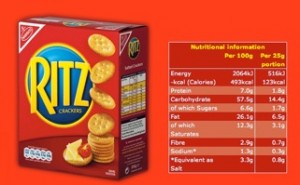 Ritz crackers info